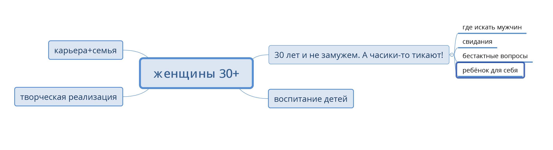 prodvizhenie-v-instagram-kak-vybrat-temu-dlya-akkaunta-bez-produkta | naoblakax.ru