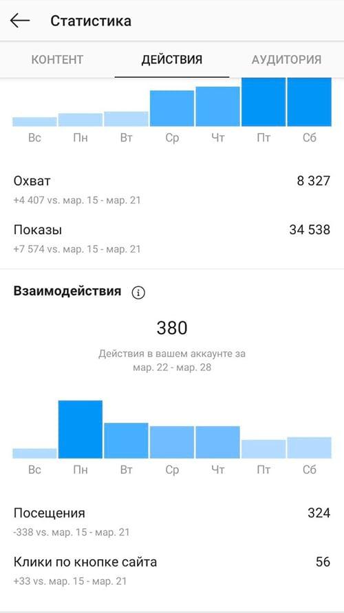 статистика инстаграм-аккаунта  | naoblakax.ru