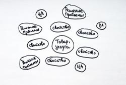 как сделать mind map | naoblakax.ru
