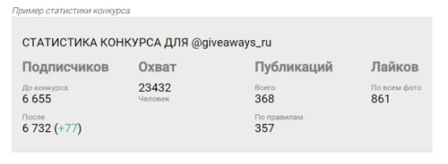 prodvizhenie-v-instagram-kak-giveaways-ru-pomozhet-vam-provesti-konkurs | naoblakax.ru
